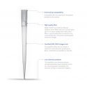 Capp ExpellPlus filtered pipette tips